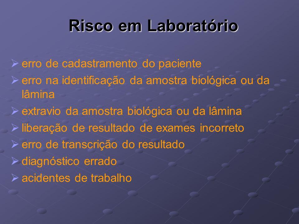 Risco em Laboratório erro de cadastramento do paciente erro na identificação da amostra biológica ou da lâmina extravio da amostra biológica ou da lâm