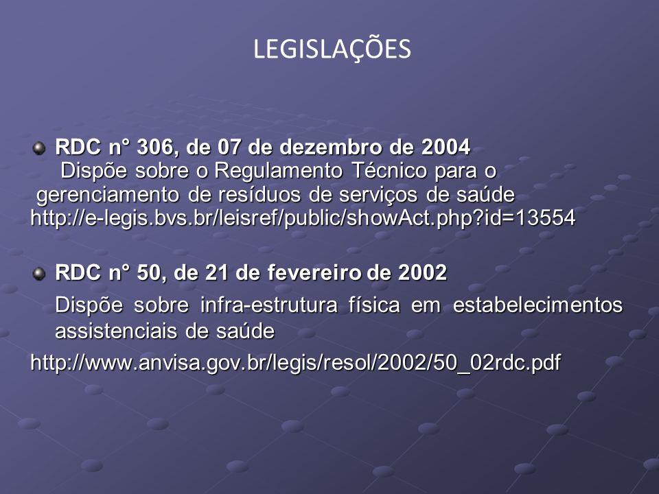 RDC n° 306, de 07 de dezembro de 2004 Dispõe sobre o Regulamento Técnico para o Dispõe sobre o Regulamento Técnico para o gerenciamento de resíduos de