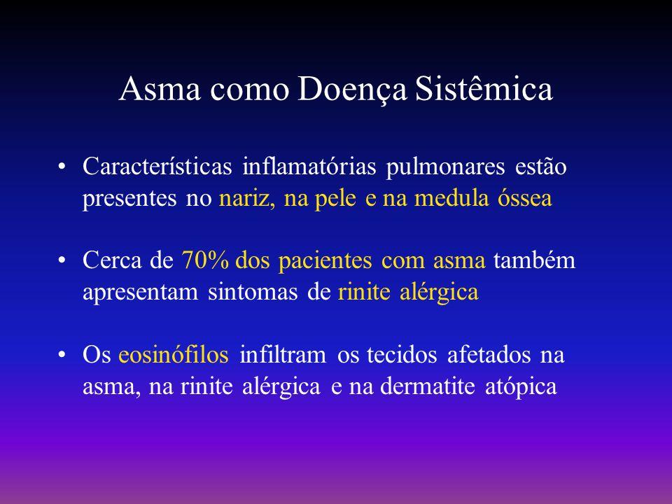 Asma como Doença Sistêmica Características inflamatórias pulmonares estão presentes no nariz, na pele e na medula óssea Cerca de 70% dos pacientes com