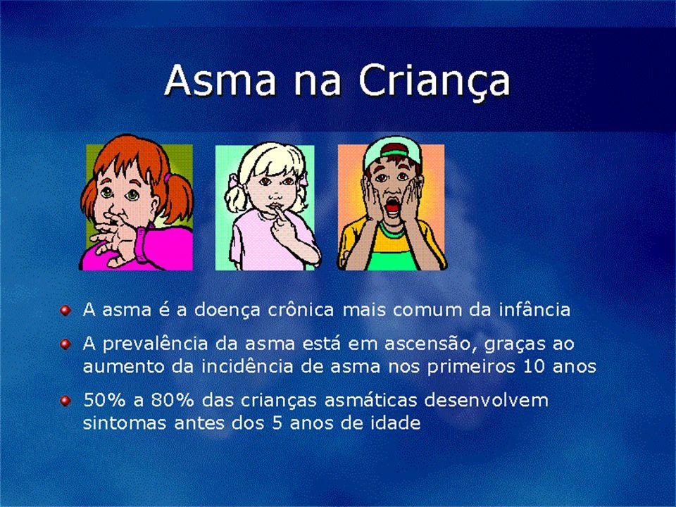 Classificação da Asma pela Intensidade LEVE: Crises : 1 a 2 semana.