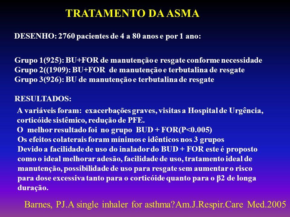 TRATAMENTO DA ASMA DESENHO: 2760 pacientes de 4 a 80 anos e por 1 ano: Grupo 1(925): BU+FOR de manutenção e resgate conforme necessidade Grupo 2((1909