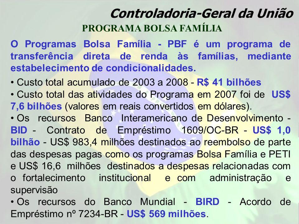 PROGRAMA BOLSA FAMÍLIA O Programas Bolsa Família - PBF é um programa de transferência direta de renda às famílias, mediante estabelecimento de condici