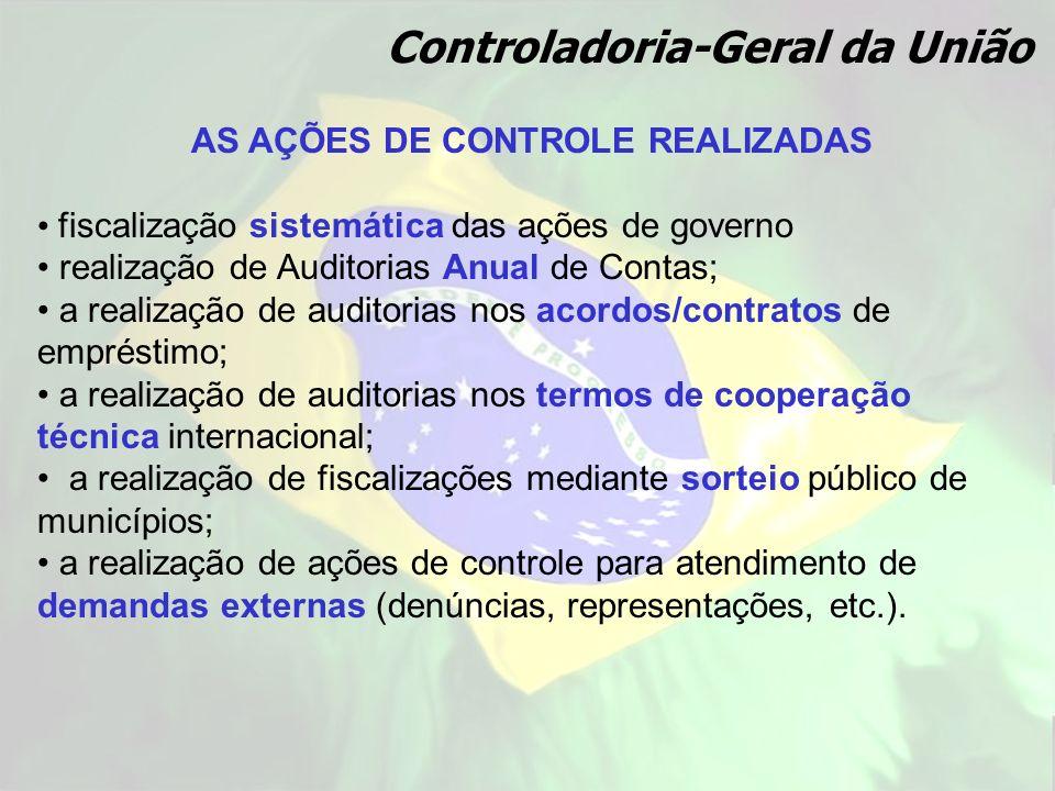 AS AÇÕES DE CONTROLE REALIZADAS fiscalização sistemática das ações de governo realização de Auditorias Anual de Contas; a realização de auditorias nos