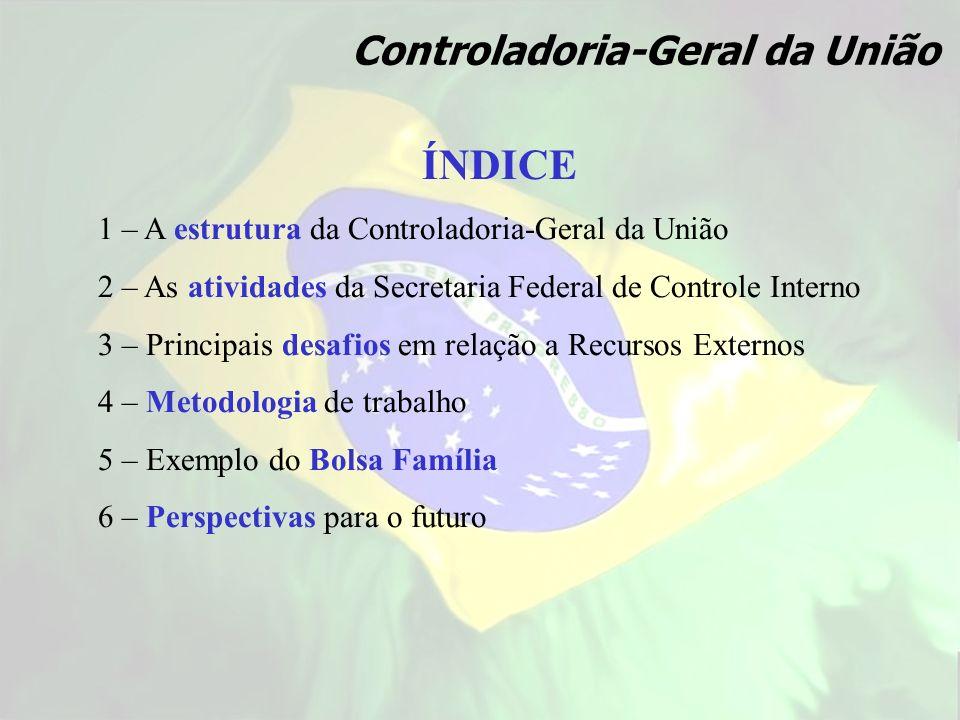 ÍNDICE 1 – A estrutura da Controladoria-Geral da União 2 – As atividades da Secretaria Federal de Controle Interno 3 – Principais desafios em relação
