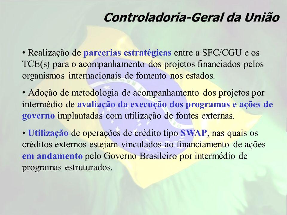 Controladoria-Geral da União Realização de parcerias estratégicas entre a SFC/CGU e os TCE(s) para o acompanhamento dos projetos financiados pelos org