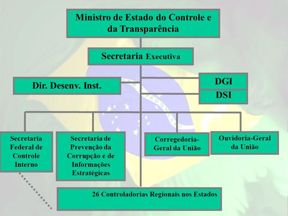 Ministro de Estado do Controle e da Transparência Secretaria Federal de Controle Interno Ouvidoria-Geral da União Corregedoria- Geral da União Secreta