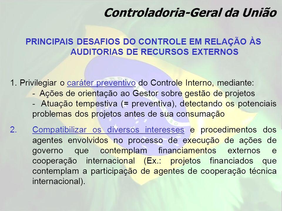 PRINCIPAIS DESAFIOS DO CONTROLE EM RELAÇÃO ÀS AUDITORIAS DE RECURSOS EXTERNOS 1. Privilegiar o caráter preventivo do Controle Interno, mediante: - Açõ