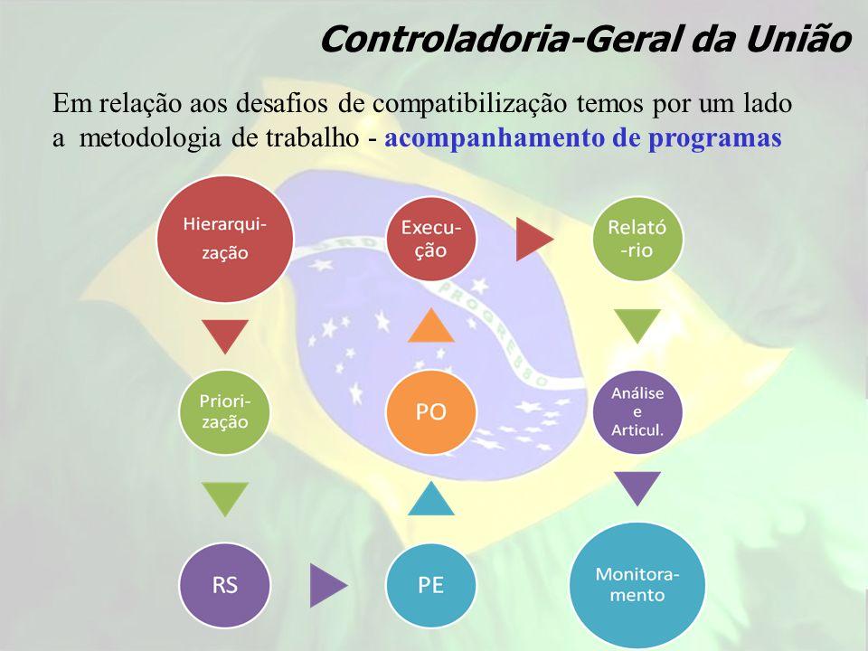 Em relação aos desafios de compatibilização temos por um lado a metodologia de trabalho - acompanhamento de programas Controladoria-Geral da União