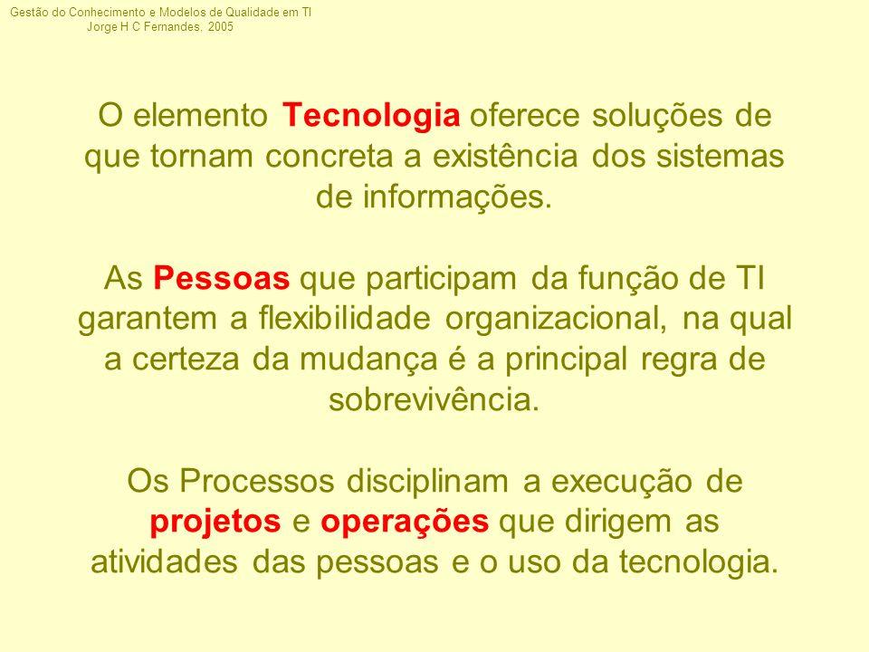 Gestão do Conhecimento e Modelos de Qualidade em TI Jorge H C Fernandes, 2005 O elemento Tecnologia oferece soluções de que tornam concreta a existênc