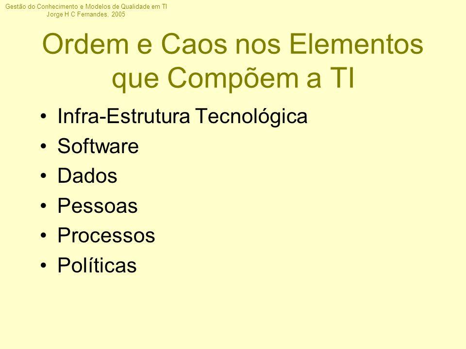 Gestão do Conhecimento e Modelos de Qualidade em TI Jorge H C Fernandes, 2005 Ordem e Caos nos Elementos que Compõem a TI Infra-Estrutura Tecnológica