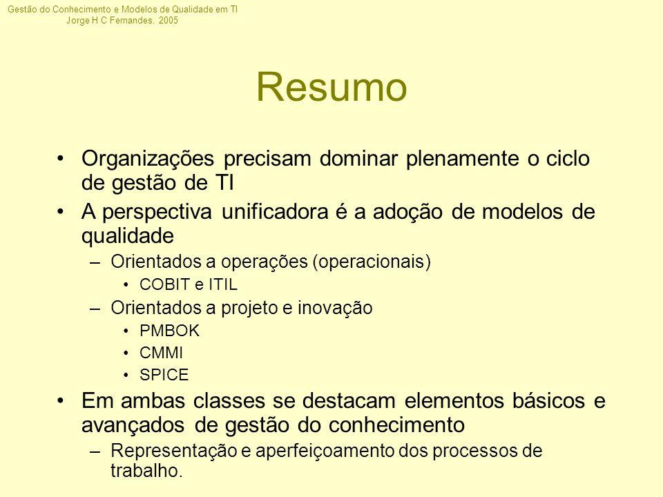 Gestão do Conhecimento e Modelos de Qualidade em TI Jorge H C Fernandes, 2005 Da Gestão Clássica aos Modelos de Qualidade em TI Gestão Clássica Funções Clássicas Função TI CaosEvolução Tecnológica Ordem Auto- Conhecimento Qualidade Modelos Processos de Trabalho Inovação Operações Projetos CobiT ITIL SPICE CMMI PMBOK
