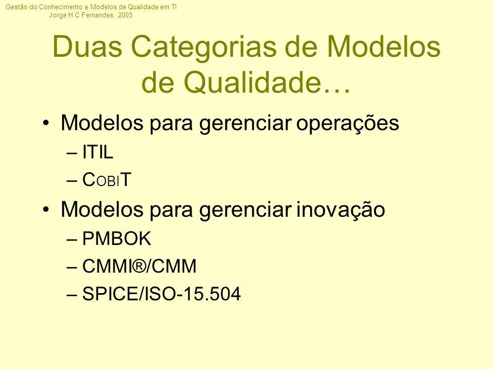 Gestão do Conhecimento e Modelos de Qualidade em TI Jorge H C Fernandes, 2005 Duas Categorias de Modelos de Qualidade… Modelos para gerenciar operaçõe