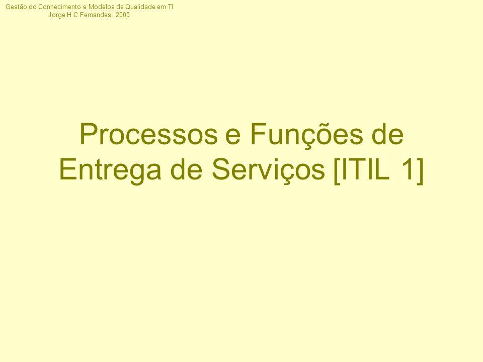 Gestão do Conhecimento e Modelos de Qualidade em TI Jorge H C Fernandes, 2005 Processos e Funções de Entrega de Serviços [ITIL 1]