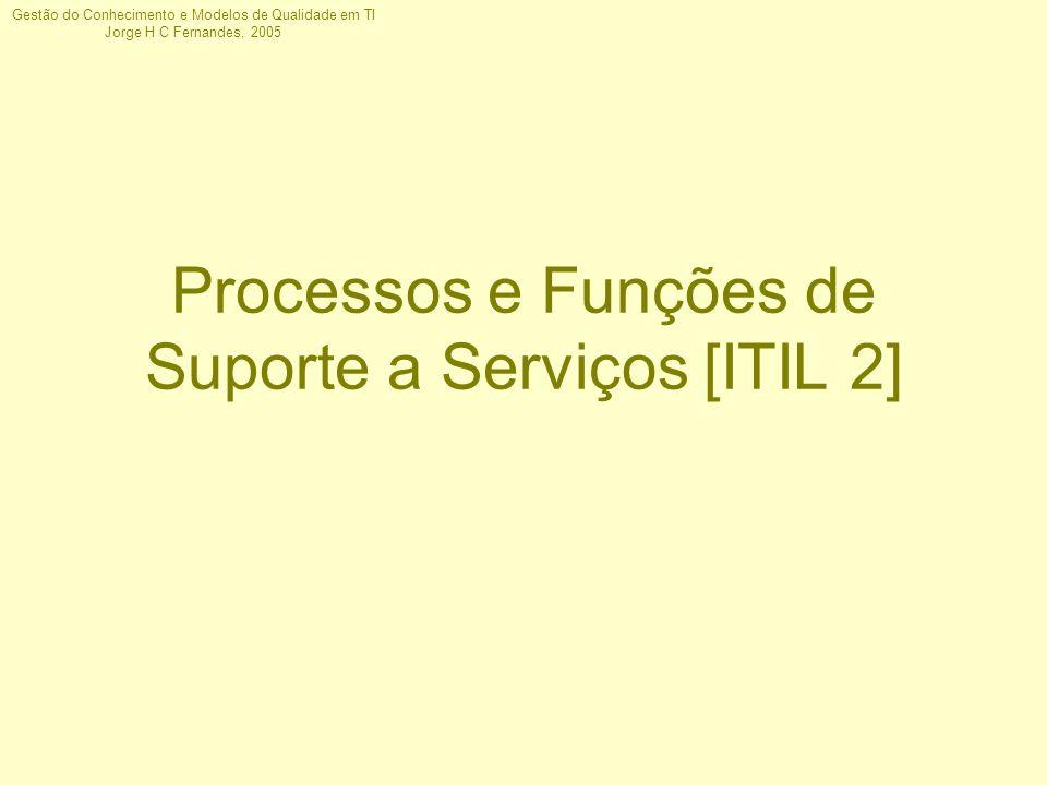 Gestão do Conhecimento e Modelos de Qualidade em TI Jorge H C Fernandes, 2005 Processos e Funções de Suporte a Serviços [ITIL 2]