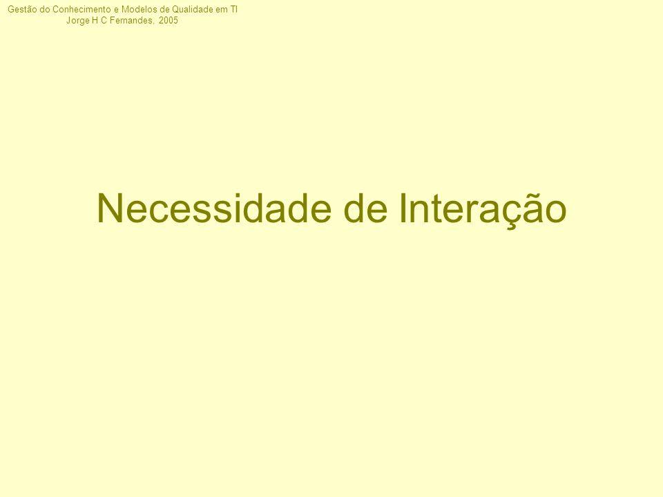 Gestão do Conhecimento e Modelos de Qualidade em TI Jorge H C Fernandes, 2005 Necessidade de Interação