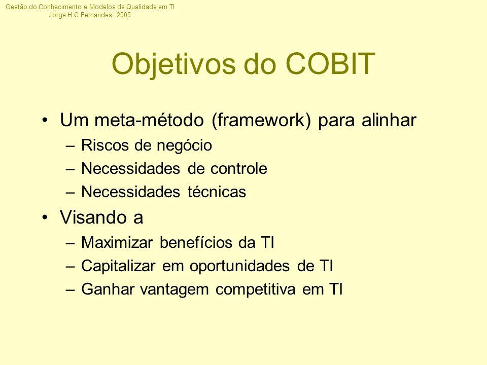 Gestão do Conhecimento e Modelos de Qualidade em TI Jorge H C Fernandes, 2005 Objetivos do COBIT Um meta-método (framework) para alinhar –Riscos de ne