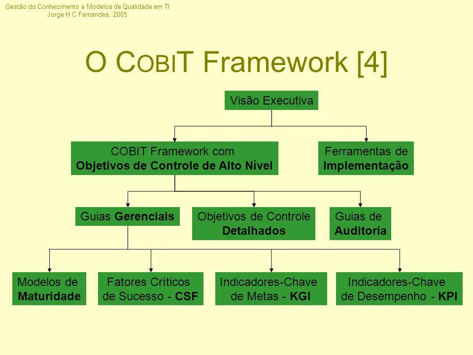 Gestão do Conhecimento e Modelos de Qualidade em TI Jorge H C Fernandes, 2005 O C OBI T Framework [4] Guias GerenciaisObjetivos de Controle Detalhados