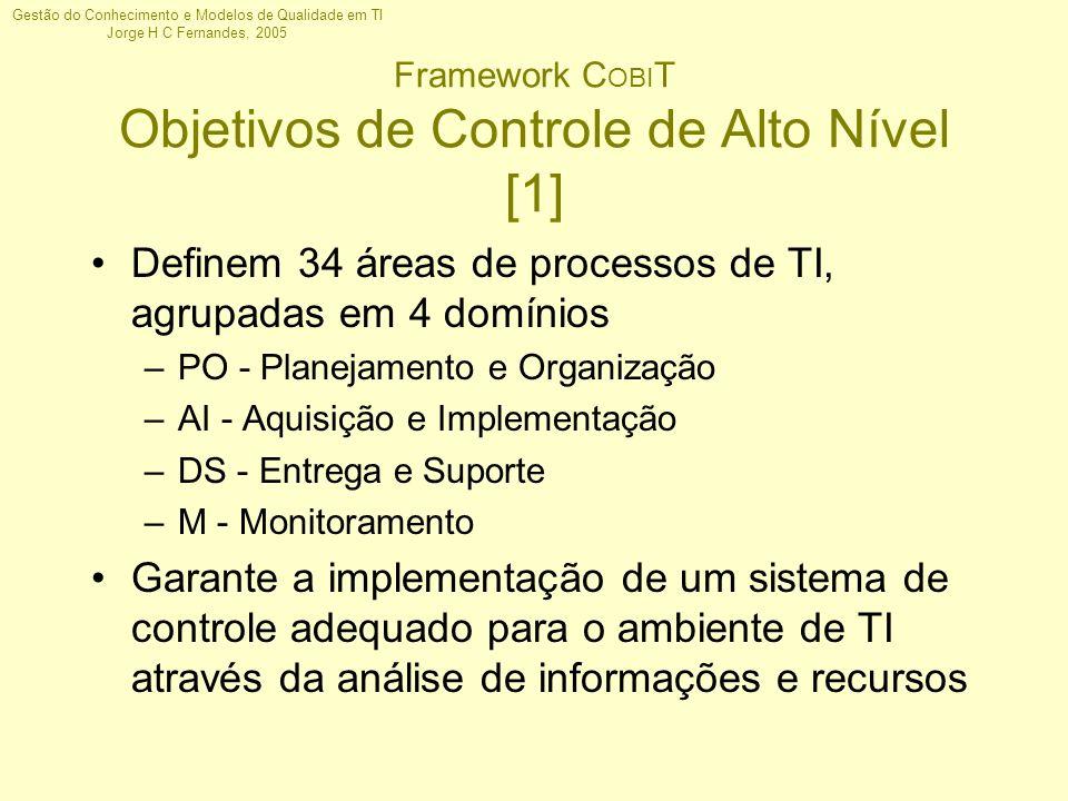 Gestão do Conhecimento e Modelos de Qualidade em TI Jorge H C Fernandes, 2005 Framework C OBI T Objetivos de Controle de Alto Nível [1] Definem 34 áre