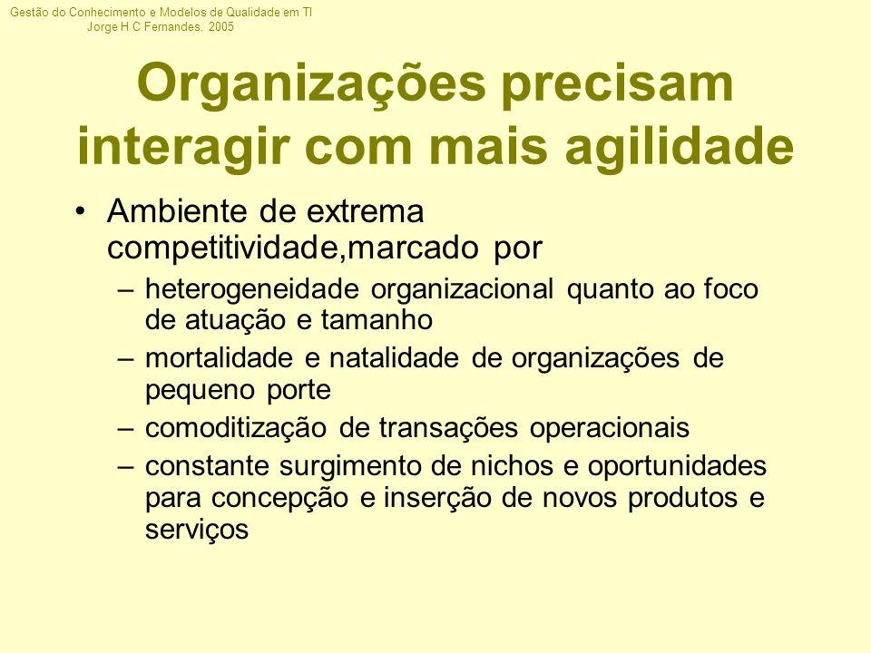 Gestão do Conhecimento e Modelos de Qualidade em TI Jorge H C Fernandes, 2005 Organizações precisam interagir com mais agilidade Ambiente de extrema c