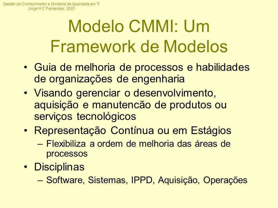 Gestão do Conhecimento e Modelos de Qualidade em TI Jorge H C Fernandes, 2005 Modelo CMMI: Um Framework de Modelos Guia de melhoria de processos e hab