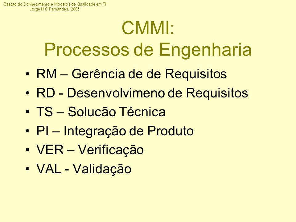 Gestão do Conhecimento e Modelos de Qualidade em TI Jorge H C Fernandes, 2005 CMMI: Processos de Engenharia RM – Gerência de de Requisitos RD - Desenv