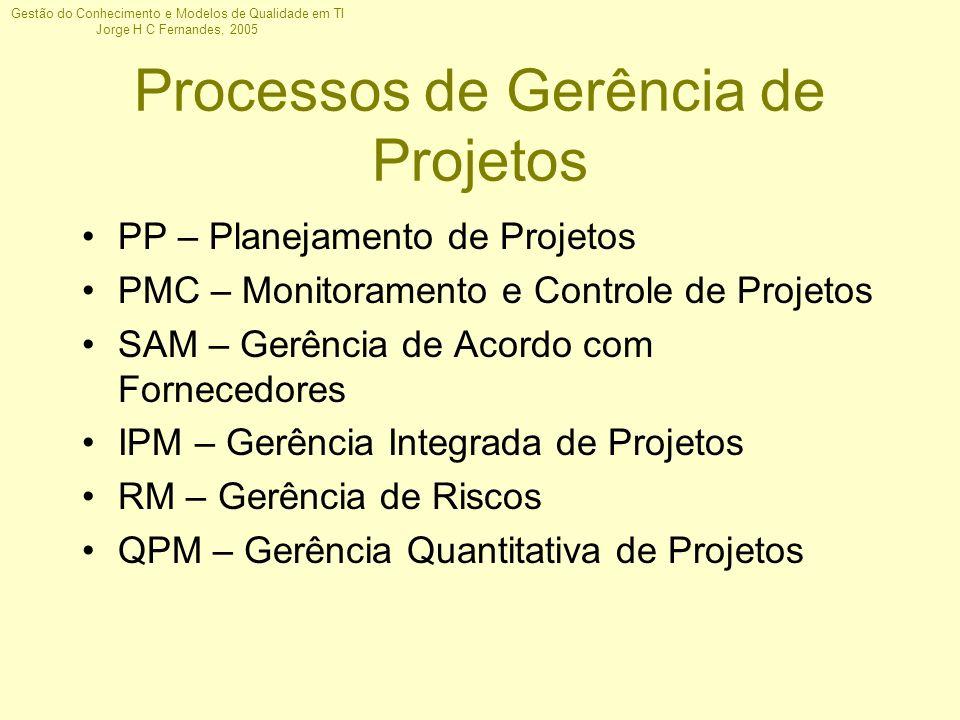 Gestão do Conhecimento e Modelos de Qualidade em TI Jorge H C Fernandes, 2005 Processos de Gerência de Projetos PP – Planejamento de Projetos PMC – Mo