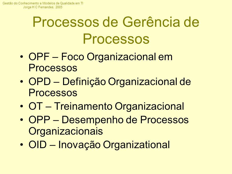 Gestão do Conhecimento e Modelos de Qualidade em TI Jorge H C Fernandes, 2005 Processos de Gerência de Processos OPF – Foco Organizacional em Processo