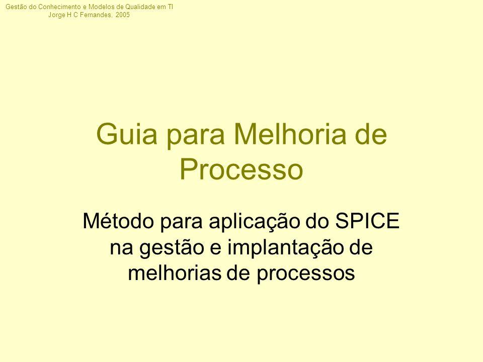Gestão do Conhecimento e Modelos de Qualidade em TI Jorge H C Fernandes, 2005 Guia para Melhoria de Processo Método para aplicação do SPICE na gestão