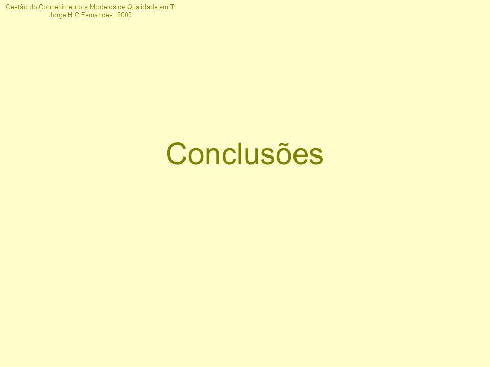 Gestão do Conhecimento e Modelos de Qualidade em TI Jorge H C Fernandes, 2005 Conclusões