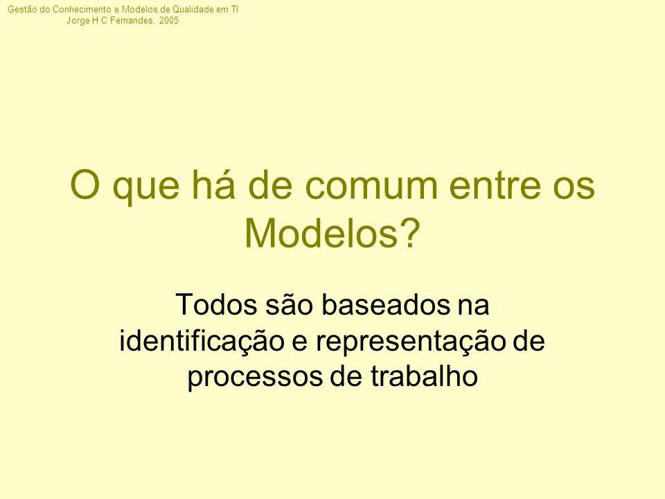 Gestão do Conhecimento e Modelos de Qualidade em TI Jorge H C Fernandes, 2005 O que há de comum entre os Modelos? Todos são baseados na identificação