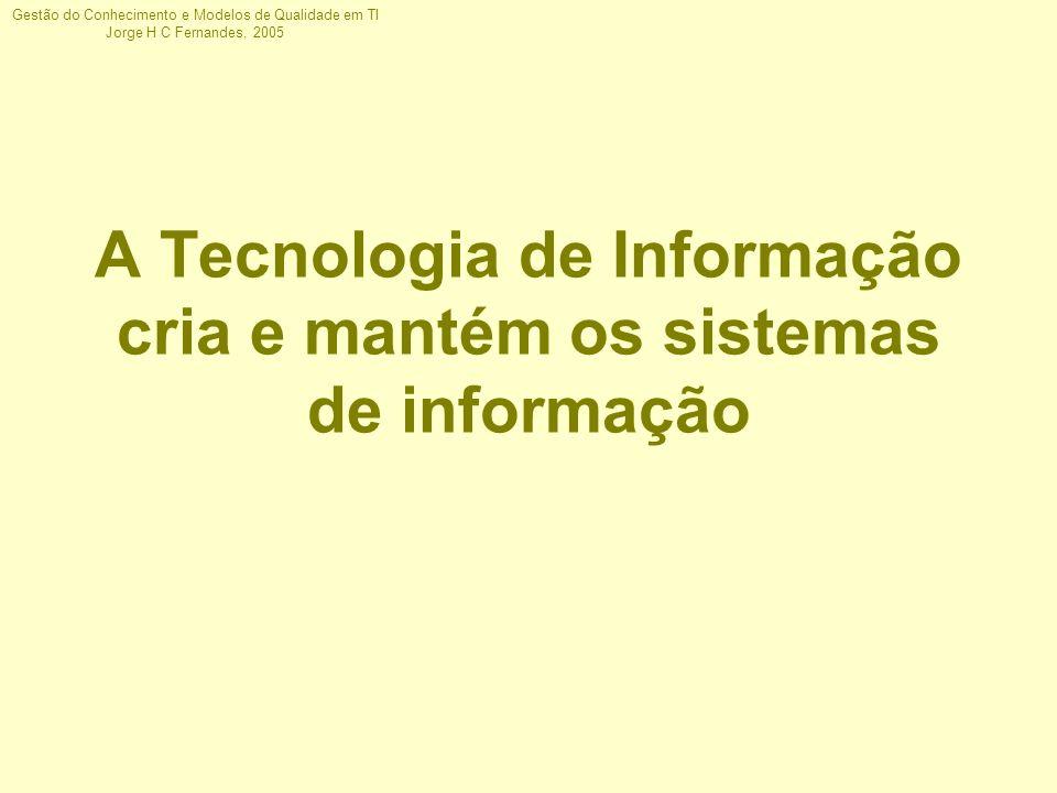 Gestão do Conhecimento e Modelos de Qualidade em TI Jorge H C Fernandes, 2005 Operacionais Táticas Estratégicas Negócios T r a n s a ç õ e s O r g a n i z a ç ã o TI - Tecnologia da Informação Tec.