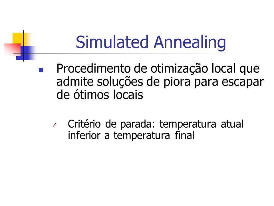 Simulated Annealing Procedimento de otimização local que admite soluções de piora para escapar de ótimos locais Critério de parada: temperatura atual