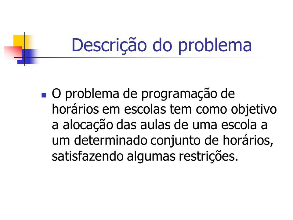 Descrição do problema O problema de programação de horários em escolas tem como objetivo a alocação das aulas de uma escola a um determinado conjunto