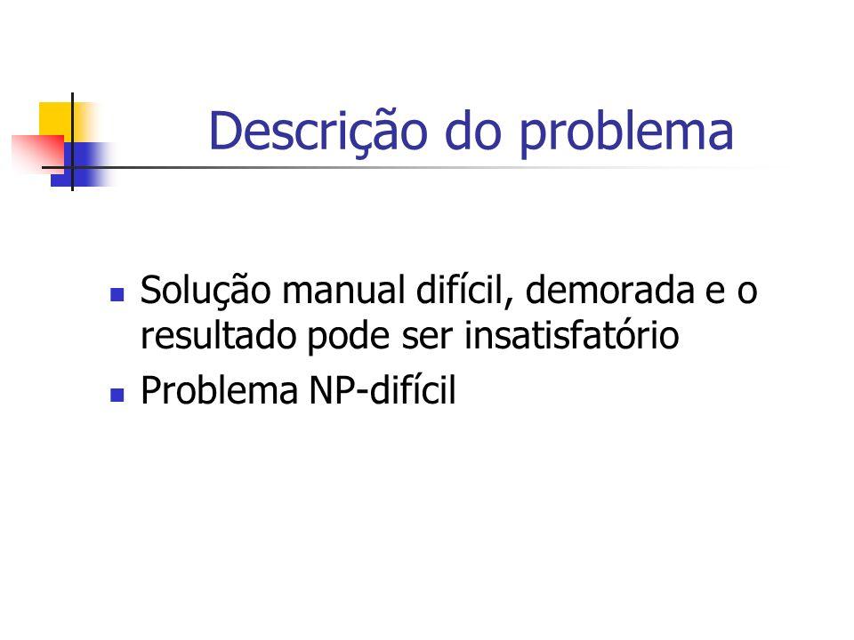 Características do problema Dados Fictícios Restrições Essenciais Não essenciais