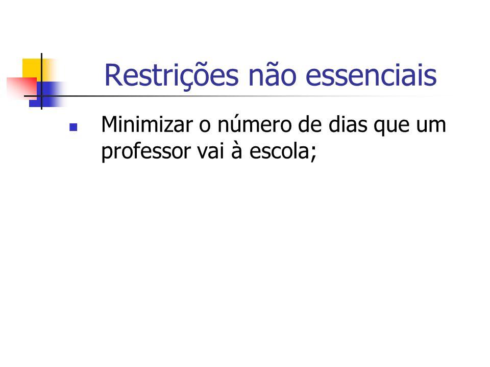Restrições não essenciais Minimizar o número de dias que um professor vai à escola;