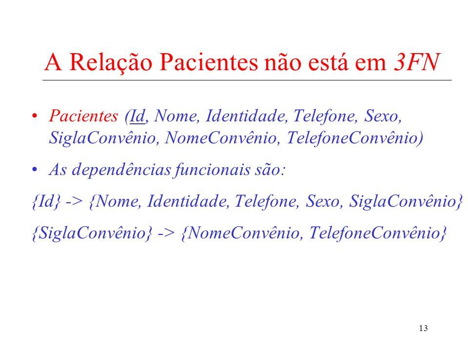 13 A Relação Pacientes não está em 3FN,Pacientes (Id, Nome, Identidade, Telefone, Sexo, SiglaConvênio, NomeConvênio, TelefoneConvênio) As dependências