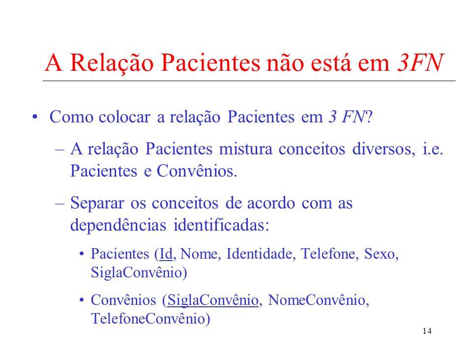 14 A Relação Pacientes não está em 3FN Como colocar a relação Pacientes em 3 FN? –A relação Pacientes mistura conceitos diversos, i.e. Pacientes e Con