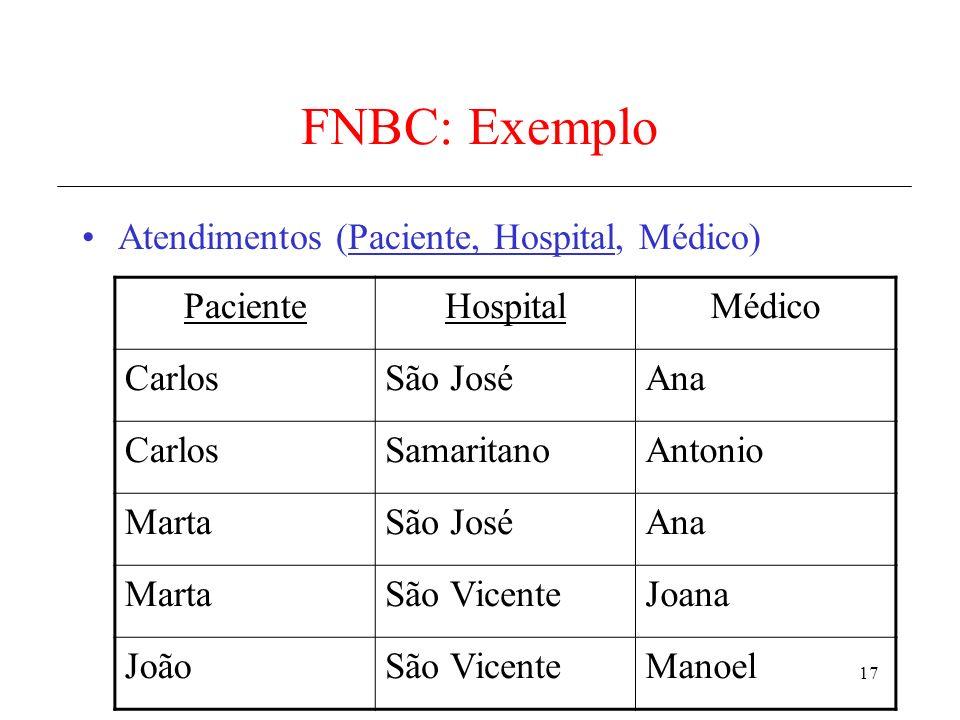 17 FNBC: Exemplo Atendimentos (Paciente, Hospital, Médico) PacienteHospitalMédico CarlosSão JoséAna CarlosSamaritanoAntonio MartaSão JoséAna MartaSão