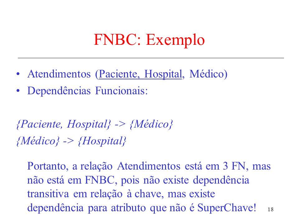 18 FNBC: Exemplo Atendimentos (Paciente, Hospital, Médico) Dependências Funcionais: {Paciente, Hospital} -> {Médico} {Médico} -> {Hospital} Portanto,