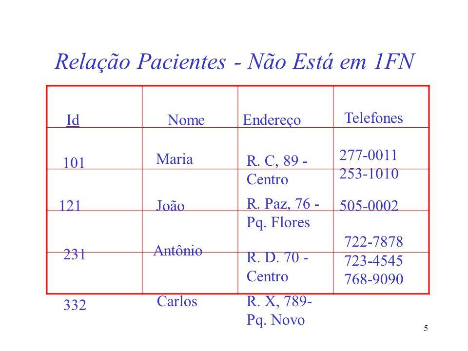 5 Relação Pacientes - Não Está em 1FN IdNome Endereço Telefones 101 121 231 332 Maria João Antônio Carlos R. C, 89 - Centro R. Paz, 76 - Pq. Flores R.