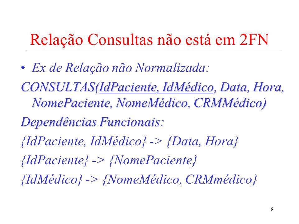8 Relação Consultas não está em 2FN Ex de Relação não Normalizada: CONSULTAS(IdPaciente, IdMédico, Data, Hora, NomePaciente, NomeMédico, CRMMédico) De