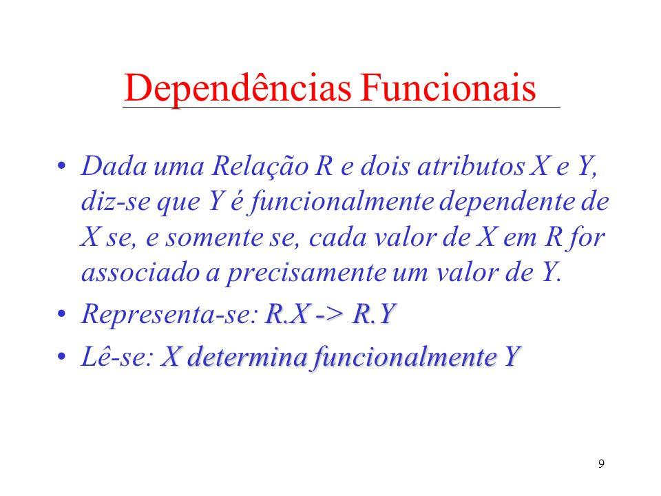 9 Dependências Funcionais Dada uma Relação R e dois atributos X e Y, diz-se que Y é funcionalmente dependente de X se, e somente se, cada valor de X e