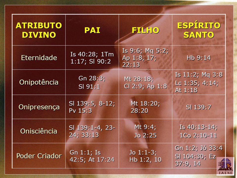 ATRIBUTO DIVINO PAIFILHO ESPÍRITO SANTO Eternidade Is 40:28; 1Tm 1:17; Sl 90:2 Is 9:6; Mq 5:2; Ap 1:8, 17; 22:13 Hb 9:14 Onipotência Gn 28:3; Sl 91:1