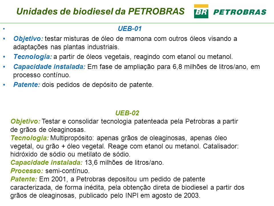 Unidades de biodiesel da PETROBRAS UEB-01 Objetivo: testar misturas de óleo de mamona com outros óleos visando a adaptações nas plantas industriais. T