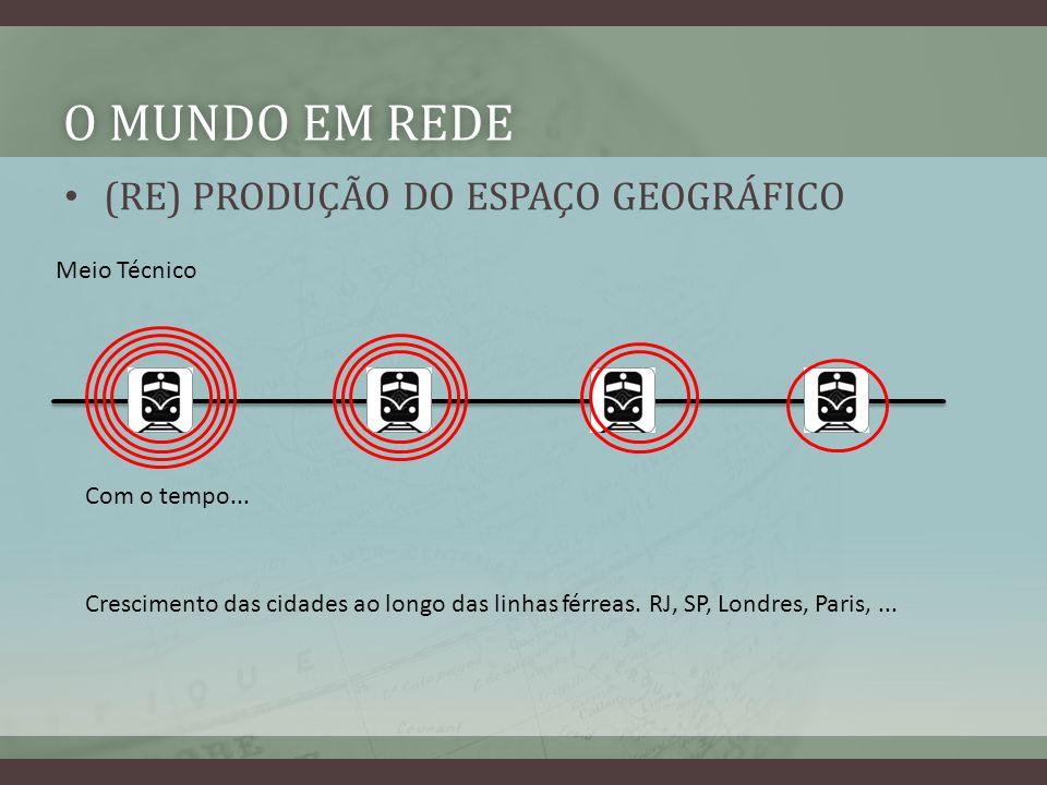 O MUNDO EM REDEO MUNDO EM REDE (RE) PRODUÇÃO DO ESPAÇO GEOGRÁFICO Meio Técnico Com o tempo... Crescimento das cidades ao longo das linhas férreas. RJ,