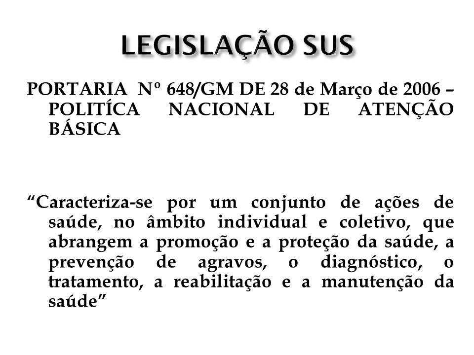 PORTARIA Nº 648/GM DE 28 de Março de 2006 – POLITÍCA NACIONAL DE ATENÇÃO BÁSICA Caracteriza-se por um conjunto de ações de saúde, no âmbito individual