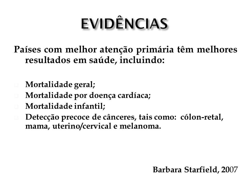 O AUMENTO DE 10% NAS EQUIPES DE PSF NO PERÍODO 1992/2002, DIMINUIU A MORTALIDADE INFANTIL EM 4,6% (Brasil).