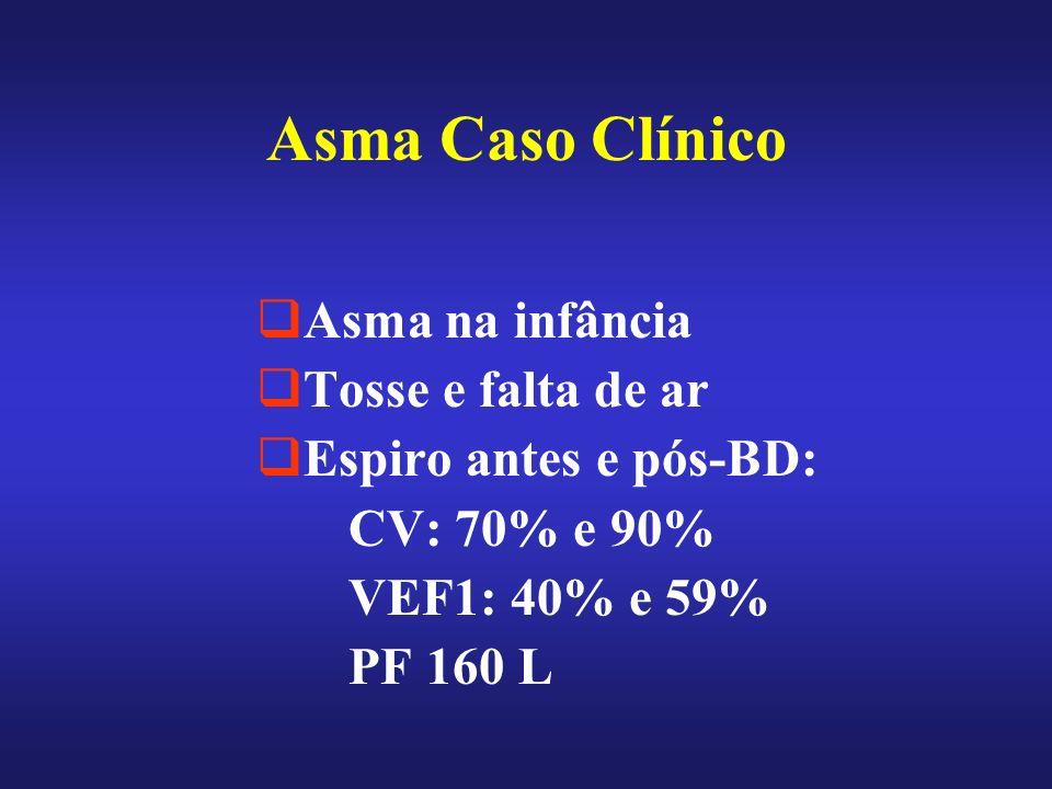 Asma Caso Clínico Asma na infância Tosse e falta de ar Espiro antes e pós-BD: CV: 70% e 90% VEF1: 40% e 59% PF 160 L