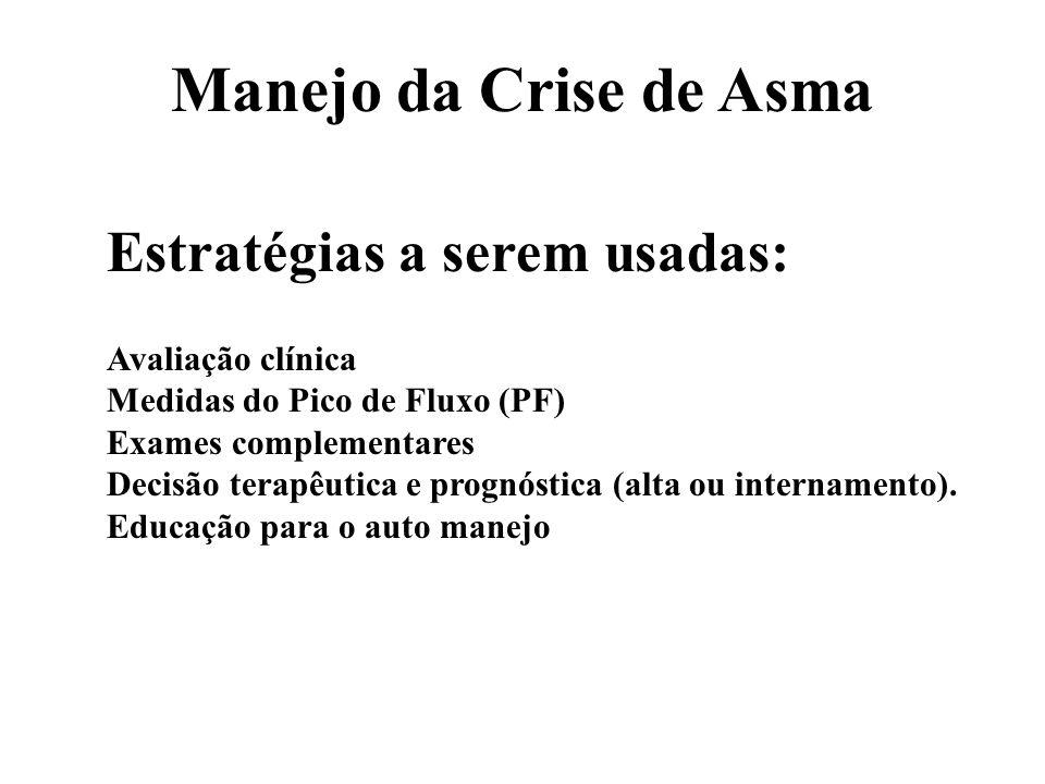 Estratégias a serem usadas: Avaliação clínica Medidas do Pico de Fluxo (PF) Exames complementares Decisão terapêutica e prognóstica (alta ou intername