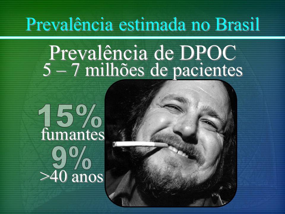 Arch Bronconeumol 1999; 35:159-166. Chest 2000; 118:981-989 Prevalência estimada no Brasil Prevalência de DPOC fumantes >40 anos 5 – 7 milhões de paci